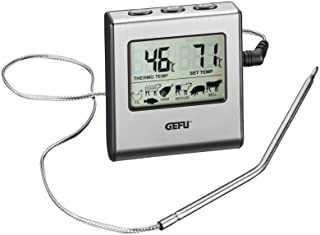 digital thermometer_20+ gifts for foodies 2020-2021